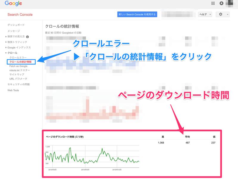 Search Consoleのページダウンロード時間